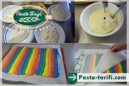 Gökkusağı rulo-pasta yapilisi resimli